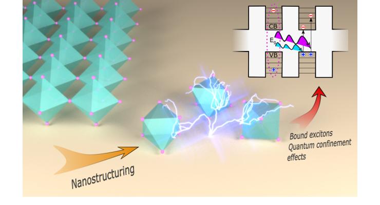 Nanostructured perovskite solar cells (Nanomaterials 9, 2019, 1481)